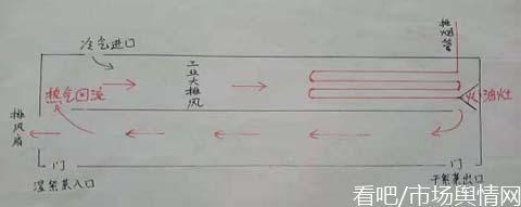 浙江苍南县一男子探索出烘紫菜节能新工艺